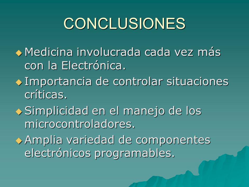 CONCLUSIONES Medicina involucrada cada vez más con la Electrónica. Medicina involucrada cada vez más con la Electrónica. Importancia de controlar situ
