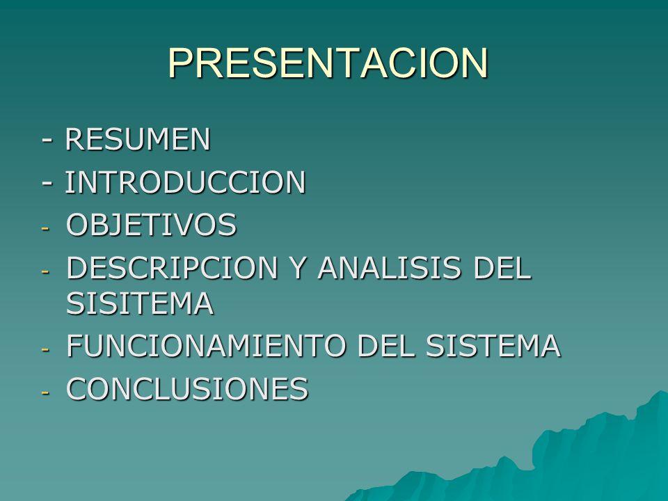 PRESENTACION - RESUMEN - INTRODUCCION - OBJETIVOS - DESCRIPCION Y ANALISIS DEL SISITEMA - FUNCIONAMIENTO DEL SISTEMA - CONCLUSIONES