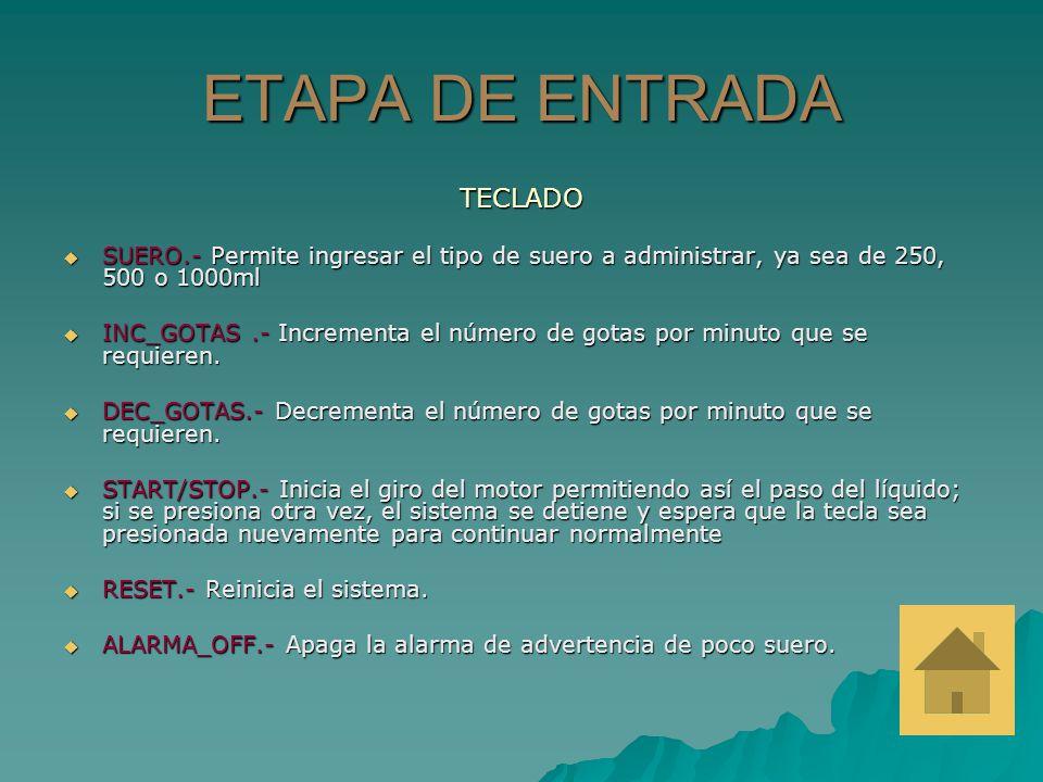 ETAPA DE ENTRADA TECLADO SUERO.- Permite ingresar el tipo de suero a administrar, ya sea de 250, 500 o 1000ml SUERO.- Permite ingresar el tipo de suer