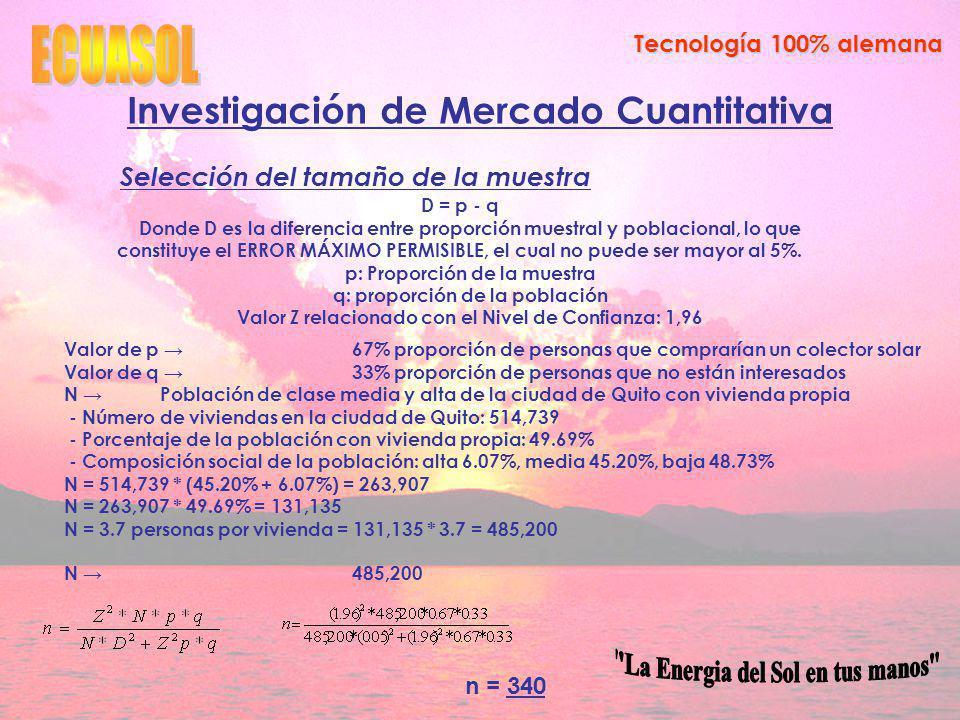 Tecnología 100% alemana Valor de p 67% proporción de personas que comprarían un colector solar Valor de q 33% proporción de personas que no están interesados N Población de clase media y alta de la ciudad de Quito con vivienda propia - Número de viviendas en la ciudad de Quito: 514,739 - Porcentaje de la población con vivienda propia: 49.69% - Composición social de la población: alta 6.07%, media 45.20%, baja 48.73% N = 514,739 * (45.20% + 6.07%) = 263,907 N = 263,907 * 49.69% = 131,135 N = 3.7 personas por vivienda = 131,135 * 3.7 = 485,200 N 485,200 n = 340 D = p - q Donde D es la diferencia entre proporción muestral y poblacional, lo que constituye el ERROR MÁXIMO PERMISIBLE, el cual no puede ser mayor al 5%.