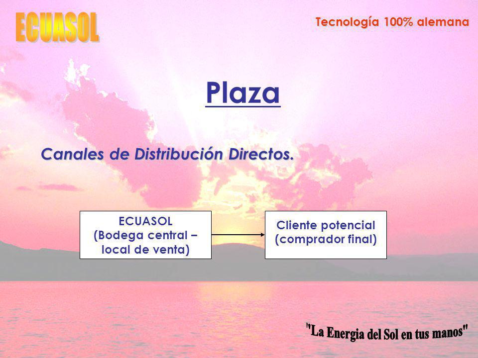Tecnología 100% alemana Plaza Canales de Distribución Directos.
