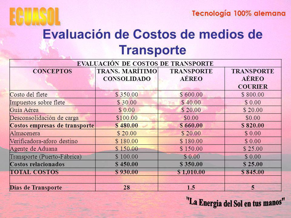 Tecnología 100% alemana Evaluación de Costos de medios de Transporte EVALUACIÓN DE COSTOS DE TRANSPORTE CONCEPTOSTRANS.