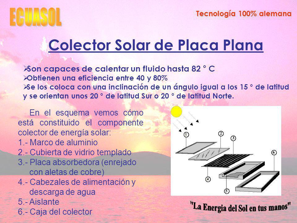Tecnología 100% alemana Conclusiones La Alta radiación solar.