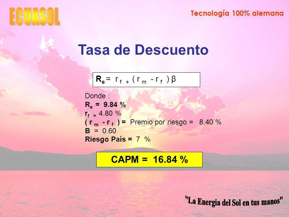 Tecnología 100% alemana R e = r f + ( r m - r f ) β CAPM = 16.84 % Donde : R e = 9.84 % r f = 4.80 % ( r m - r f ) = Premio por riesgo = 8.40 % Β = 0.60 Riesgo País = 7 % Tasa de Descuento