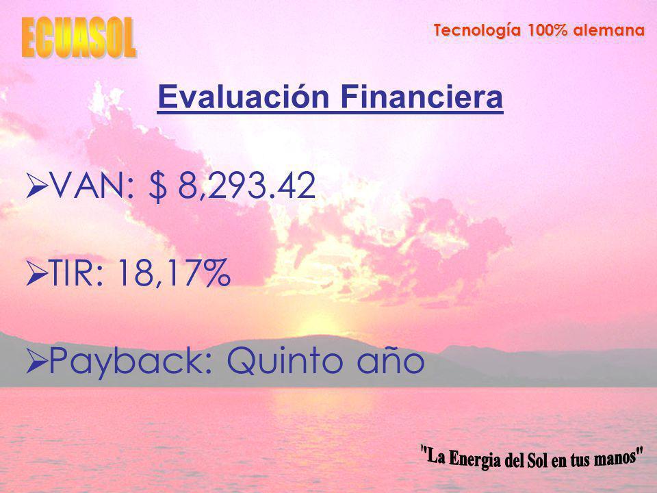 Tecnología 100% alemana VAN: $ 8,293.42 TIR: 18,17% Payback: Quinto año Evaluación Financiera