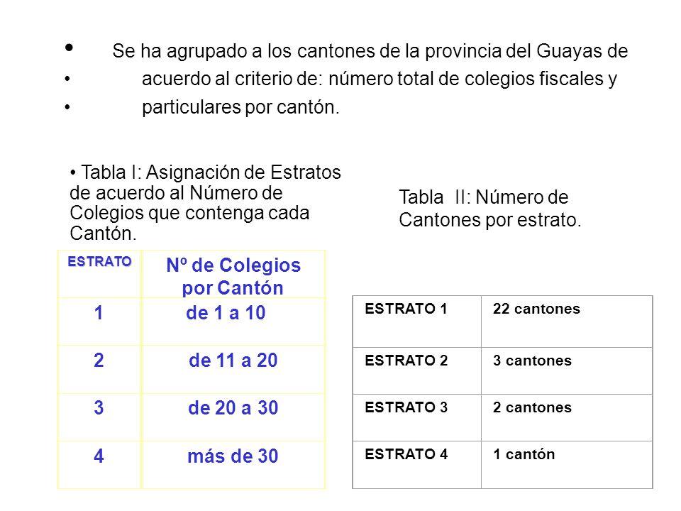 Se ha agrupado a los cantones de la provincia del Guayas de acuerdo al criterio de: número total de colegios fiscales y particulares por cantón. Tabla