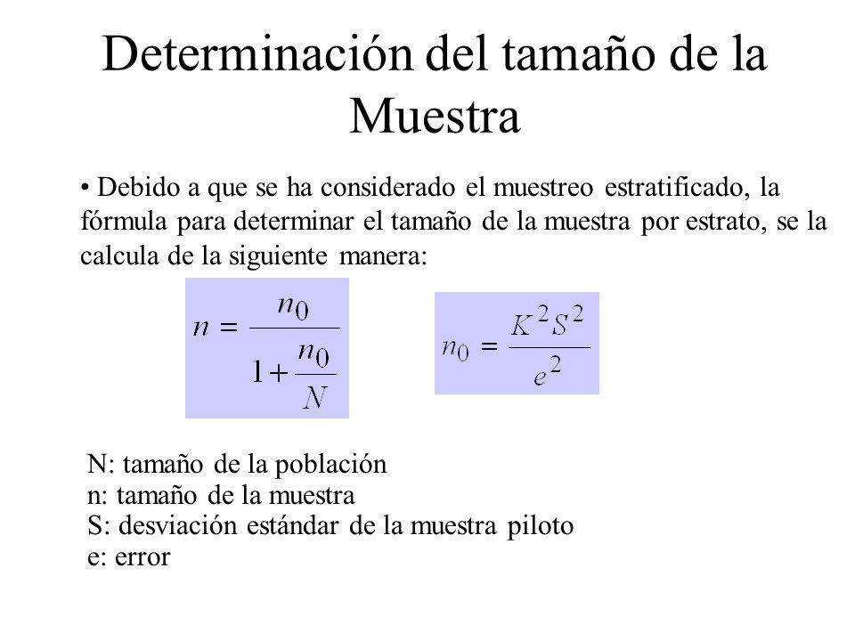 Determinación del tamaño de la Muestra Debido a que se ha considerado el muestreo estratificado, la fórmula para determinar el tamaño de la muestra po