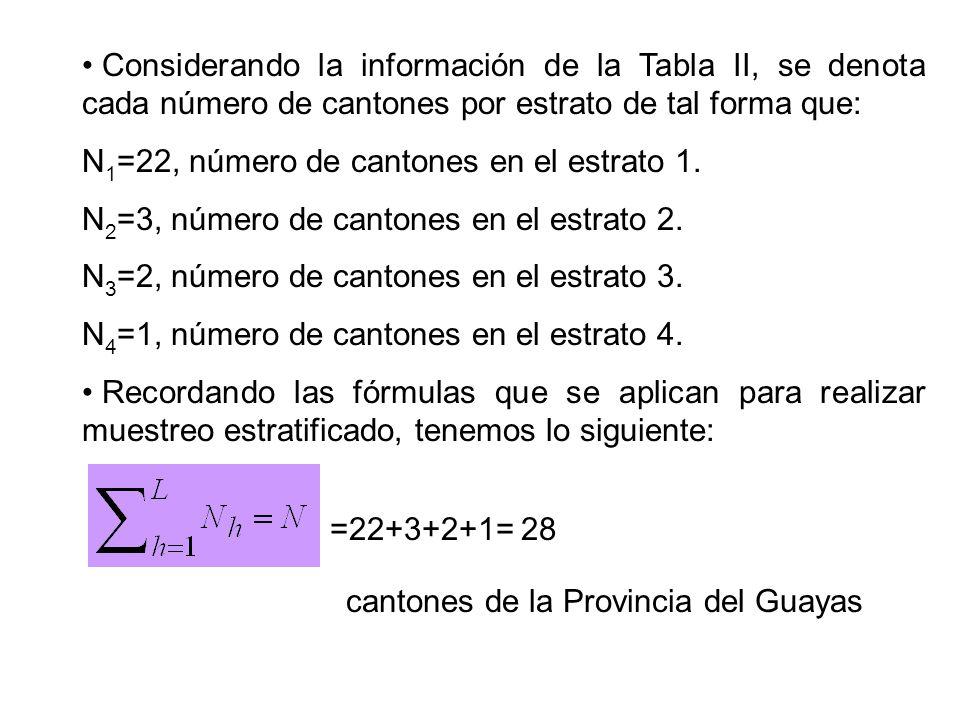 Considerando la información de la Tabla II, se denota cada número de cantones por estrato de tal forma que: N 1 =22, número de cantones en el estrato