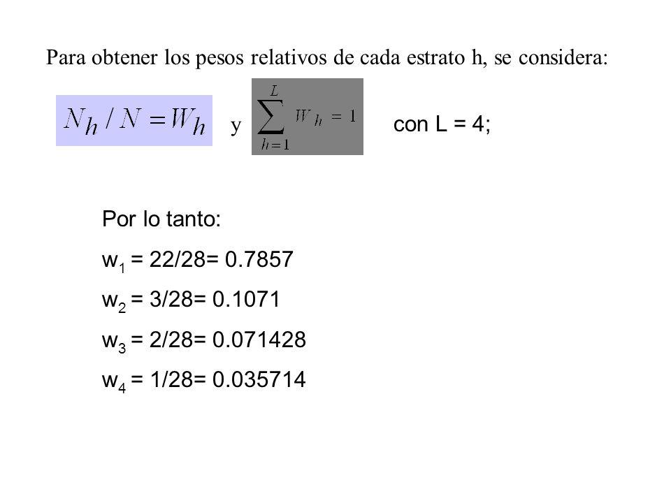 Para obtener los pesos relativos de cada estrato h, se considera: y con L = 4; Por lo tanto: w 1 = 22/28= 0.7857 w 2 = 3/28= 0.1071 w 3 = 2/28= 0.0714