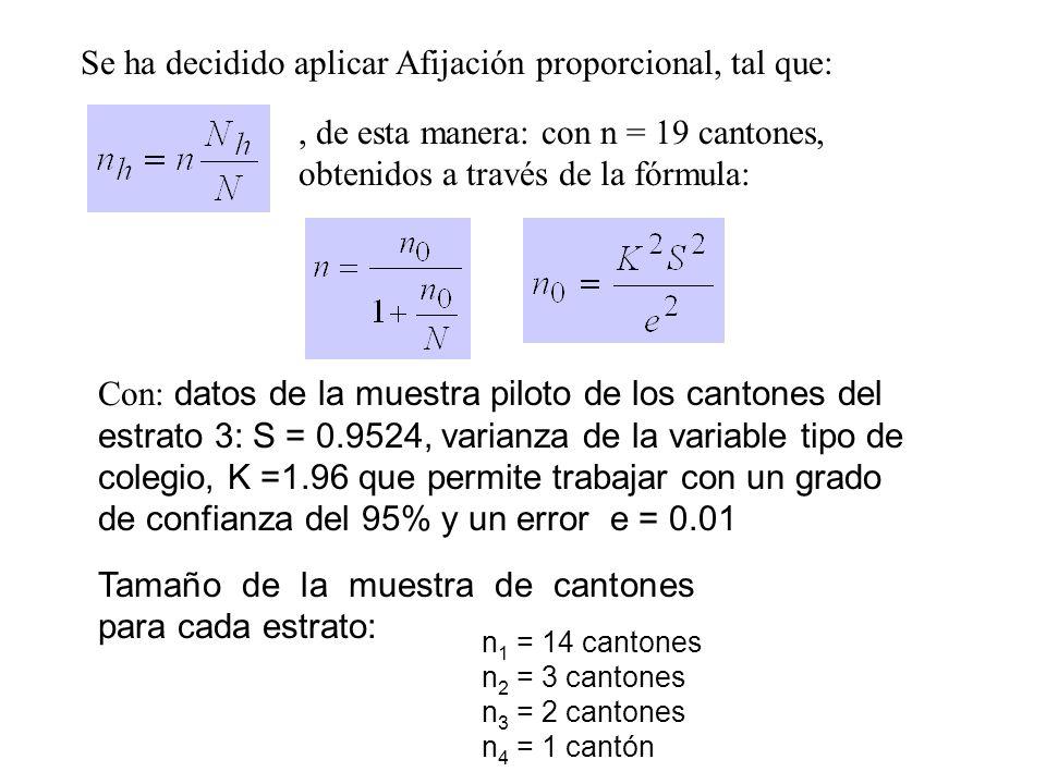 Se ha decidido aplicar Afijación proporcional, tal que:, de esta manera: con n = 19 cantones, obtenidos a través de la fórmula: Con: datos de la muest