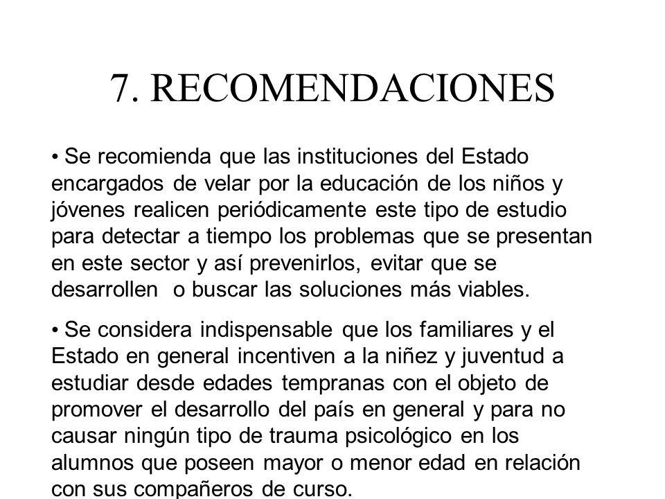 7. RECOMENDACIONES Se recomienda que las instituciones del Estado encargados de velar por la educación de los niños y jóvenes realicen periódicamente