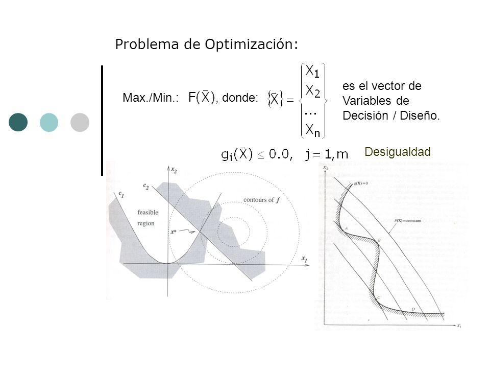 Problema de Optimización: Max./Min.:, donde: es el vector de Variables de Decisión / Diseño.