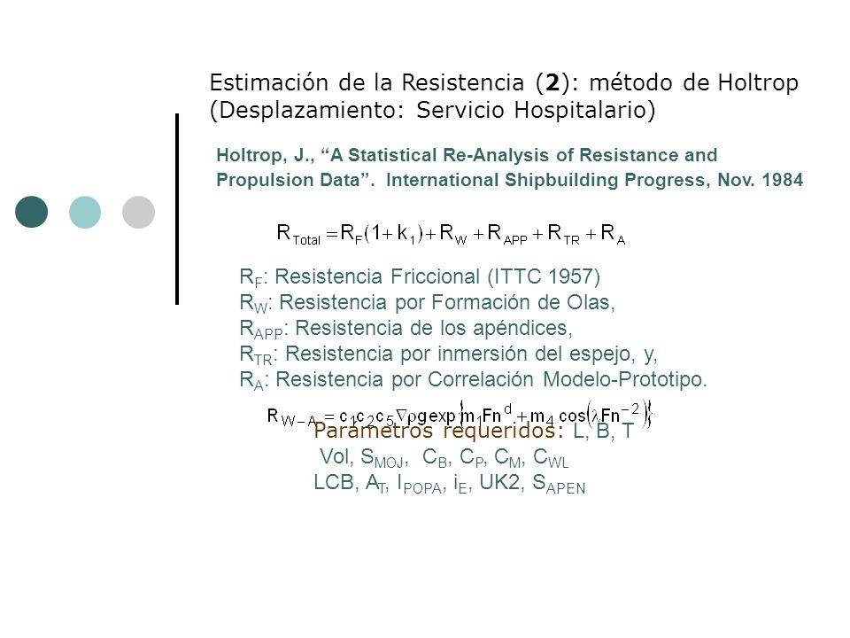 Parámetros requeridos: L, B, T Vol, S MOJ, C B, C P, C M, C WL LCB, A T, I POPA, i E, UK2, S APEN R F : Resistencia Friccional (ITTC 1957) R W : Resistencia por Formación de Olas, R APP : Resistencia de los apéndices, R TR : Resistencia por inmersión del espejo, y, R A : Resistencia por Correlación Modelo-Prototipo.