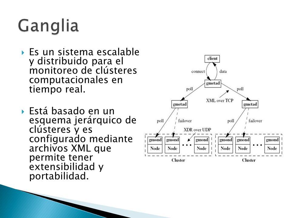 Es un sistema escalable y distribuido para el monitoreo de clústeres computacionales en tiempo real. Está basado en un esquema jerárquico de clústeres