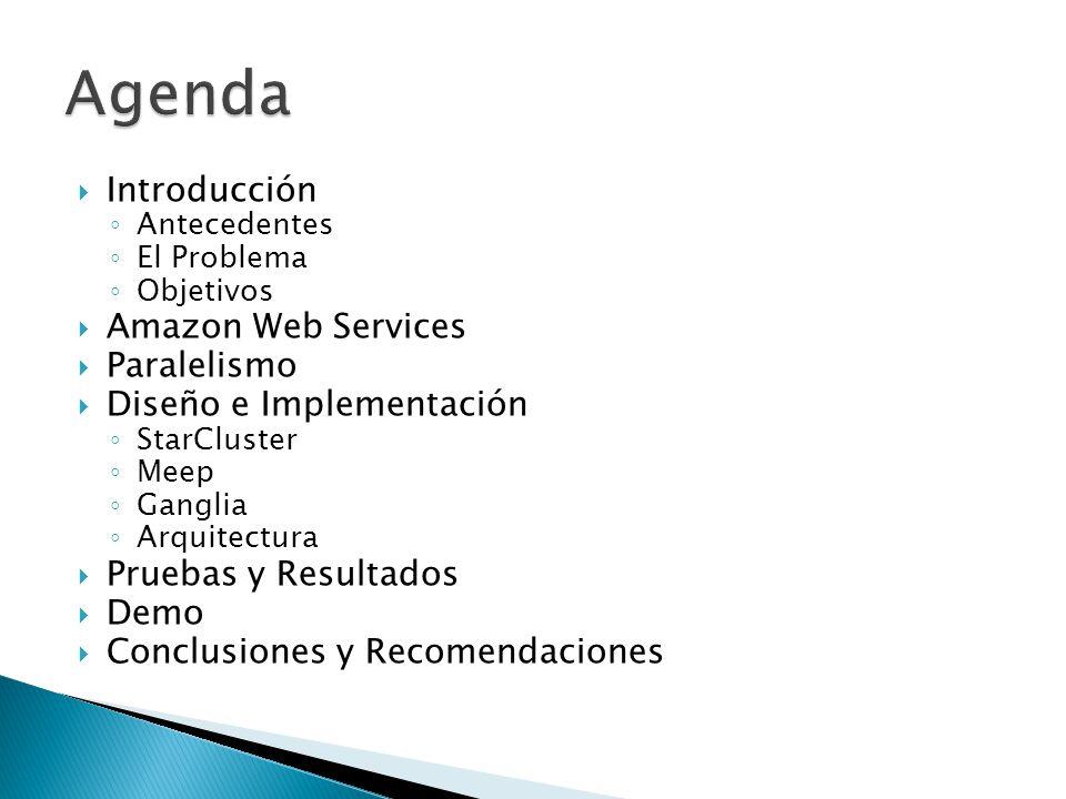Introducción Antecedentes El Problema Objetivos Amazon Web Services Paralelismo Diseño e Implementación StarCluster Meep Ganglia Arquitectura Pruebas