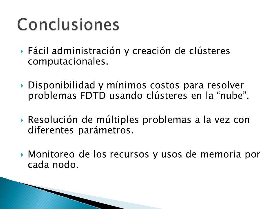 Fácil administración y creación de clústeres computacionales. Disponibilidad y mínimos costos para resolver problemas FDTD usando clústeres en la nube