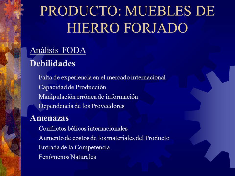 PRODUCTO: MUEBLES DE HIERRO FORJADO Análisis FODA Debilidades Falta de experiencia en el mercado internacional Capacidad de Producción Manipulación er