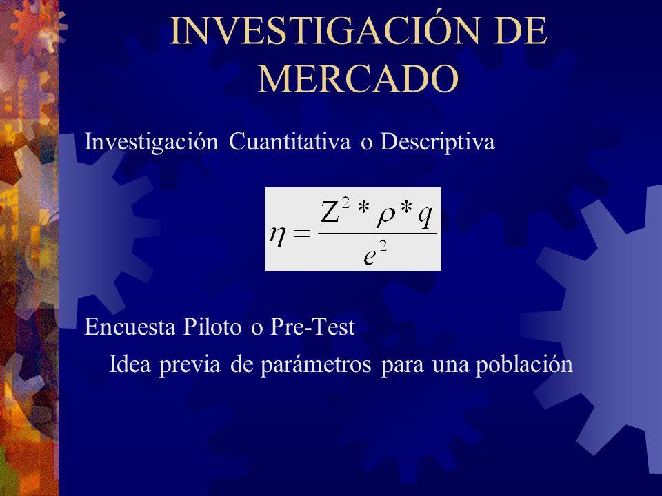INVESTIGACIÓN DE MERCADO Investigación Cuantitativa o Descriptiva Encuesta Piloto o Pre-Test Idea previa de parámetros para una población