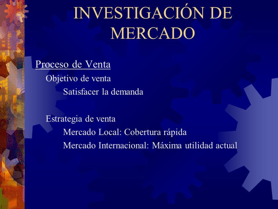 INVESTIGACIÓN DE MERCADO Proceso de Venta Objetivo de venta Satisfacer la demanda Estrategia de venta Mercado Local: Cobertura rápida Mercado Internac
