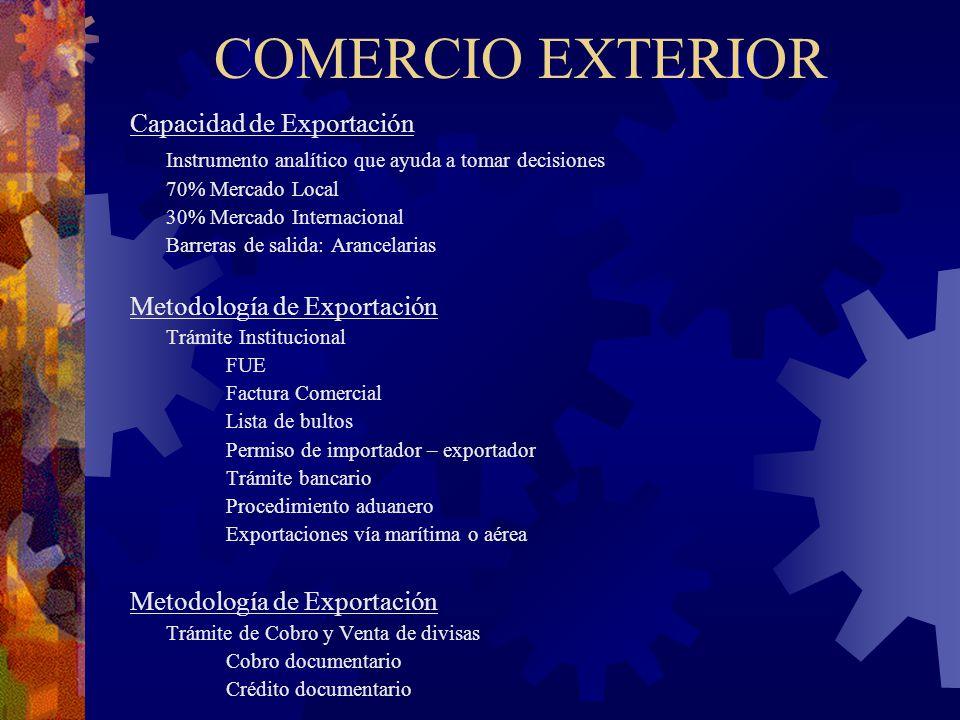 COMERCIO EXTERIOR Capacidad de Exportación Instrumento analítico que ayuda a tomar decisiones 70% Mercado Local 30% Mercado Internacional Barreras de