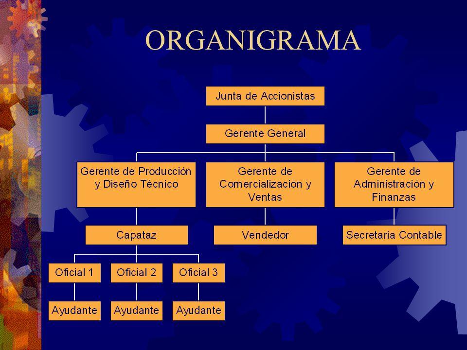 PRODUCTO: MUEBLES DE HIERRO FORJADO Materia Prima e Insumos Historia Clases Características del Producto Proceso de Elaboración Ciclo del Producto Crecimiento