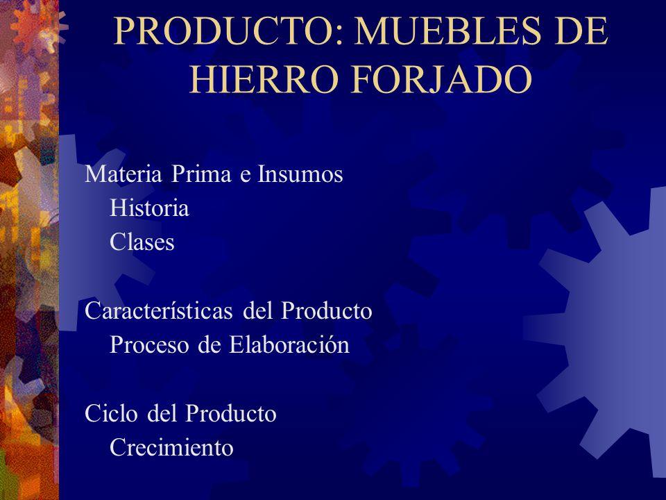 PRODUCTO: MUEBLES DE HIERRO FORJADO Materia Prima e Insumos Historia Clases Características del Producto Proceso de Elaboración Ciclo del Producto Cre