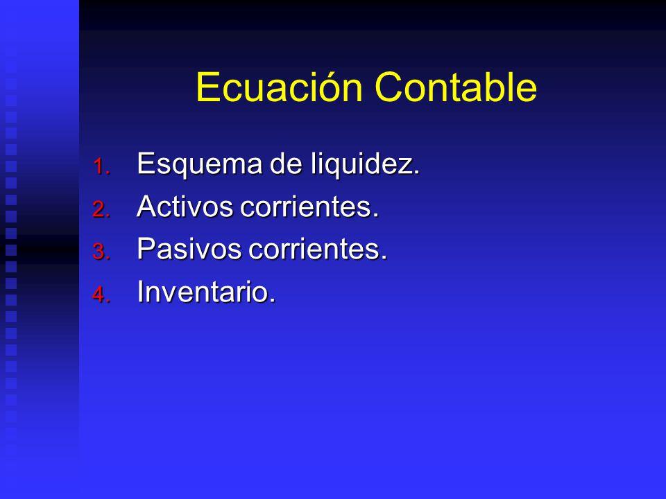Ecuación Contable 1. Esquema de liquidez. 2. Activos corrientes. 3. Pasivos corrientes. 4. Inventario.