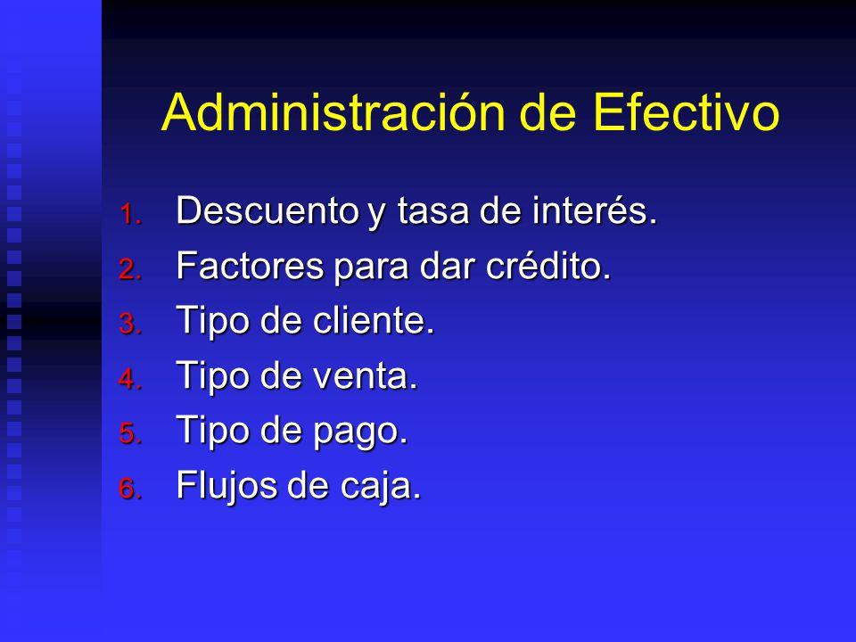 Administración de Efectivo 1. Descuento y tasa de interés. 2. Factores para dar crédito. 3. Tipo de cliente. 4. Tipo de venta. 5. Tipo de pago. 6. Flu