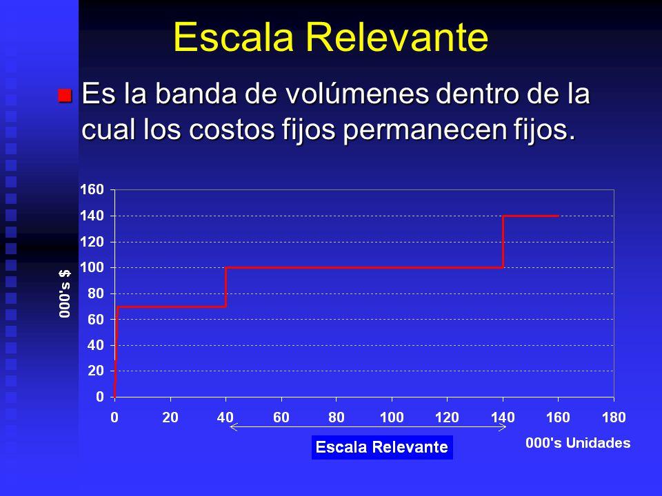 Escala Relevante Es la banda de volúmenes dentro de la cual los costos fijos permanecen fijos. Es la banda de volúmenes dentro de la cual los costos f