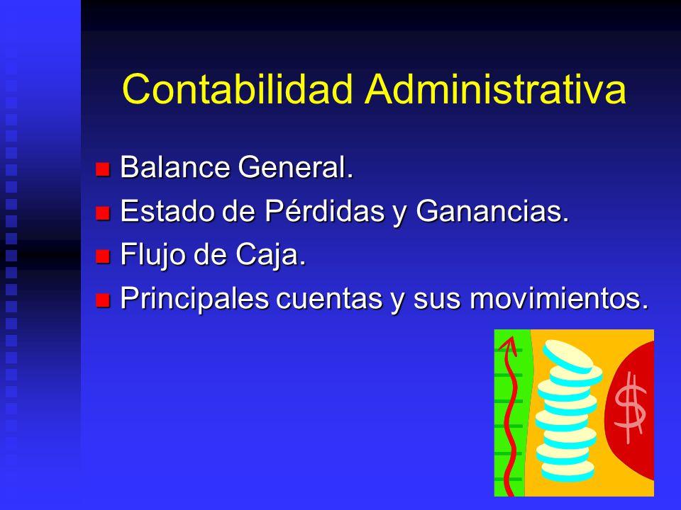 Contabilidad Administrativa Balance General. Balance General. Estado de Pérdidas y Ganancias. Estado de Pérdidas y Ganancias. Flujo de Caja. Flujo de