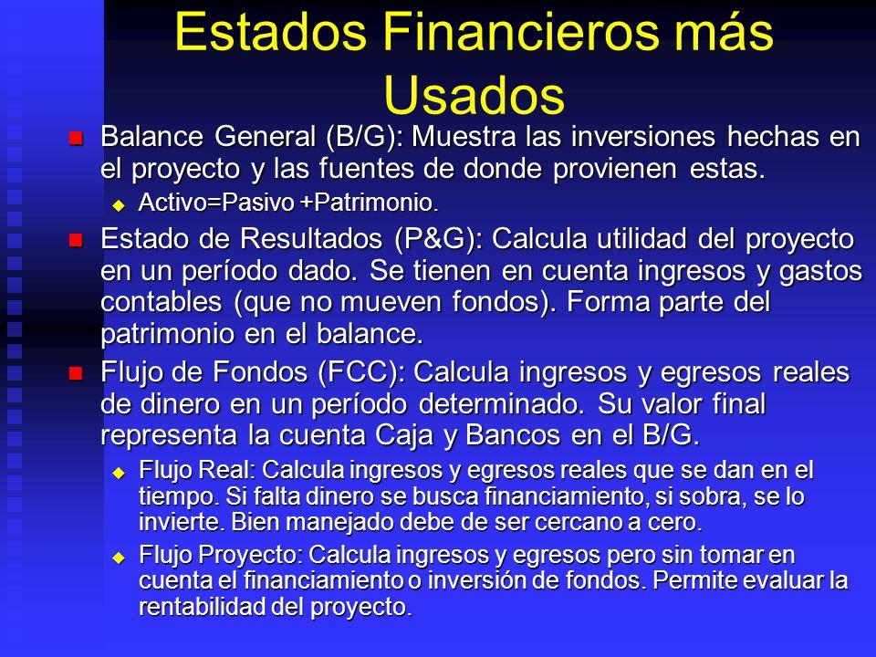 Estados Financieros más Usados Balance General (B/G): Muestra las inversiones hechas en el proyecto y las fuentes de donde provienen estas. Balance Ge