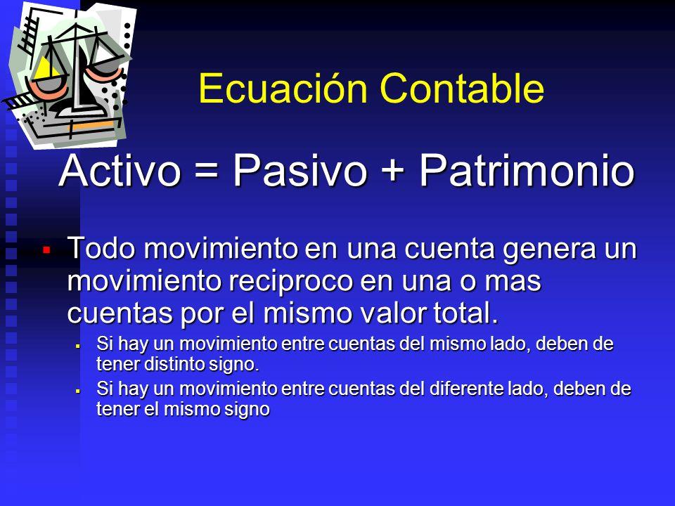 Ecuación Contable Activo = Pasivo + Patrimonio Todo movimiento en una cuenta genera un movimiento reciproco en una o mas cuentas por el mismo valor to