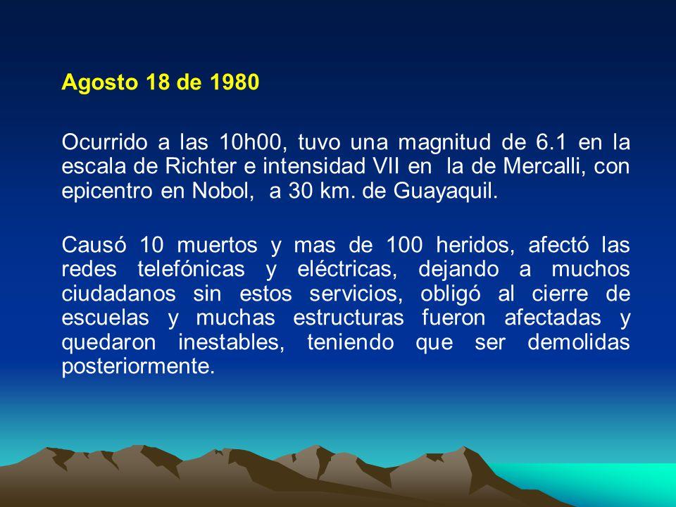 Agosto 18 de 1980 Ocurrido a las 10h00, tuvo una magnitud de 6.1 en la escala de Richter e intensidad VII en la de Mercalli, con epicentro en Nobol, a