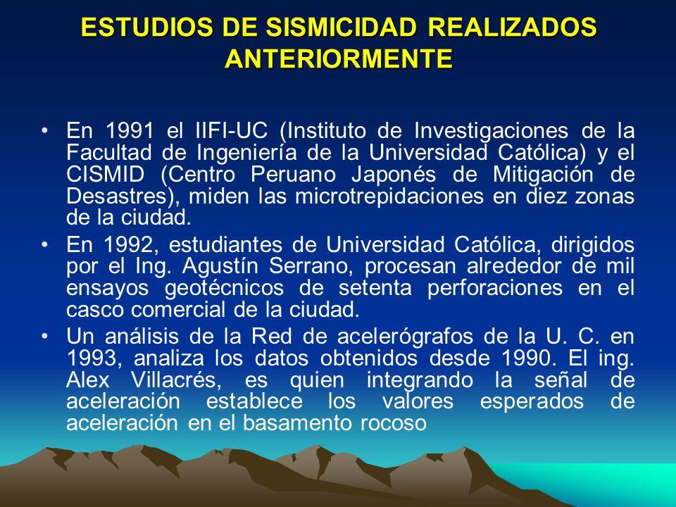 ESTUDIOS DE SISMICIDAD REALIZADOS ANTERIORMENTE En 1991 el IIFI-UC (Instituto de Investigaciones de la Facultad de Ingeniería de la Universidad Católi