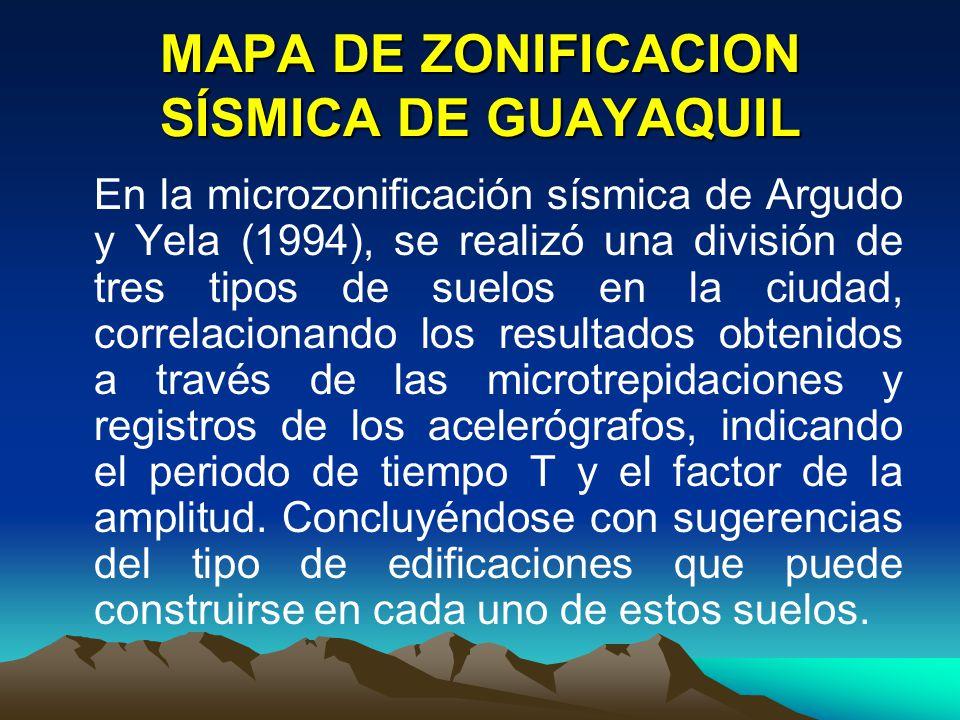 MAPA DE ZONIFICACION SÍSMICA DE GUAYAQUIL En la microzonificación sísmica de Argudo y Yela (1994), se realizó una división de tres tipos de suelos en