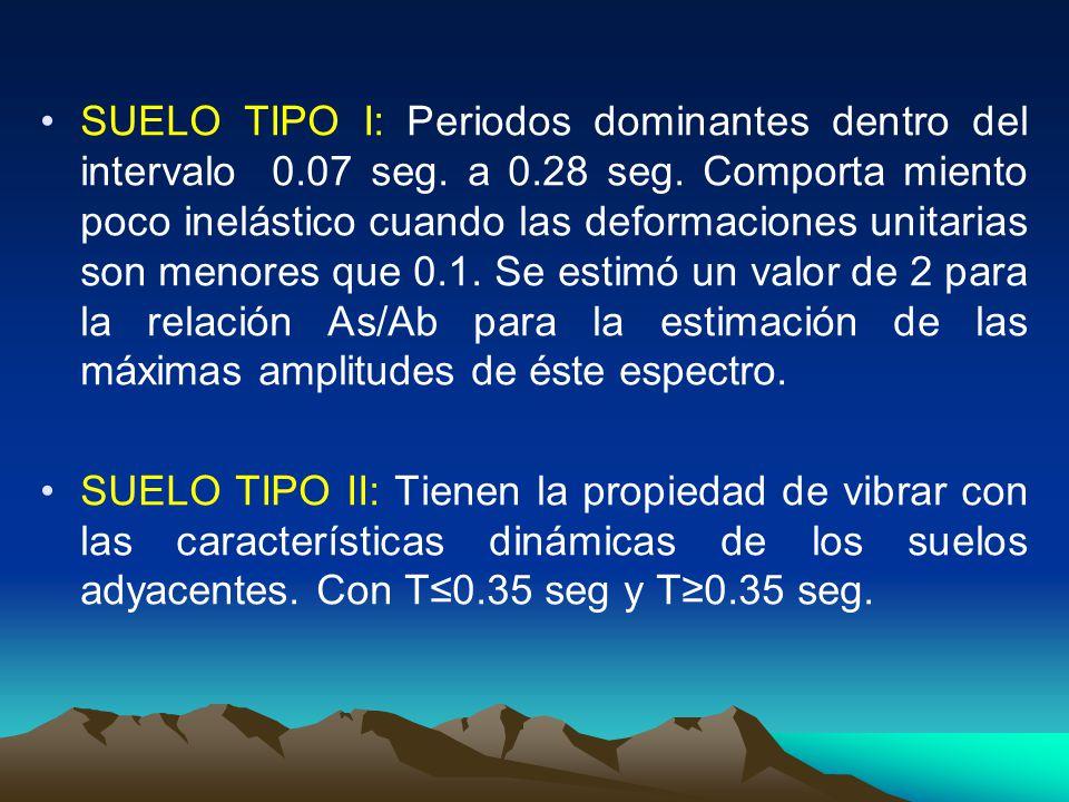 SUELO TIPO I: Periodos dominantes dentro del intervalo 0.07 seg. a 0.28 seg. Comporta miento poco inelástico cuando las deformaciones unitarias son me