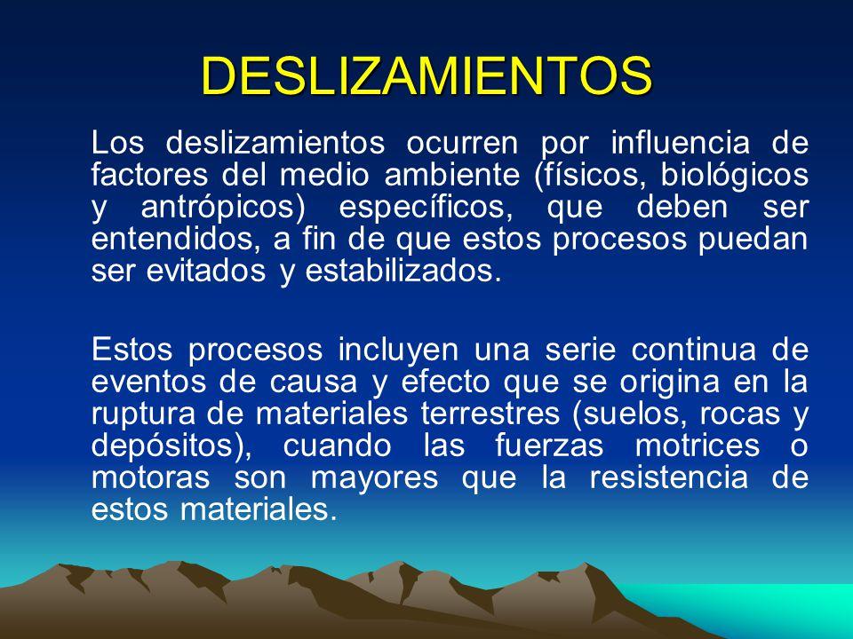 DESLIZAMIENTOS Los deslizamientos ocurren por influencia de factores del medio ambiente (físicos, biológicos y antrópicos) específicos, que deben ser