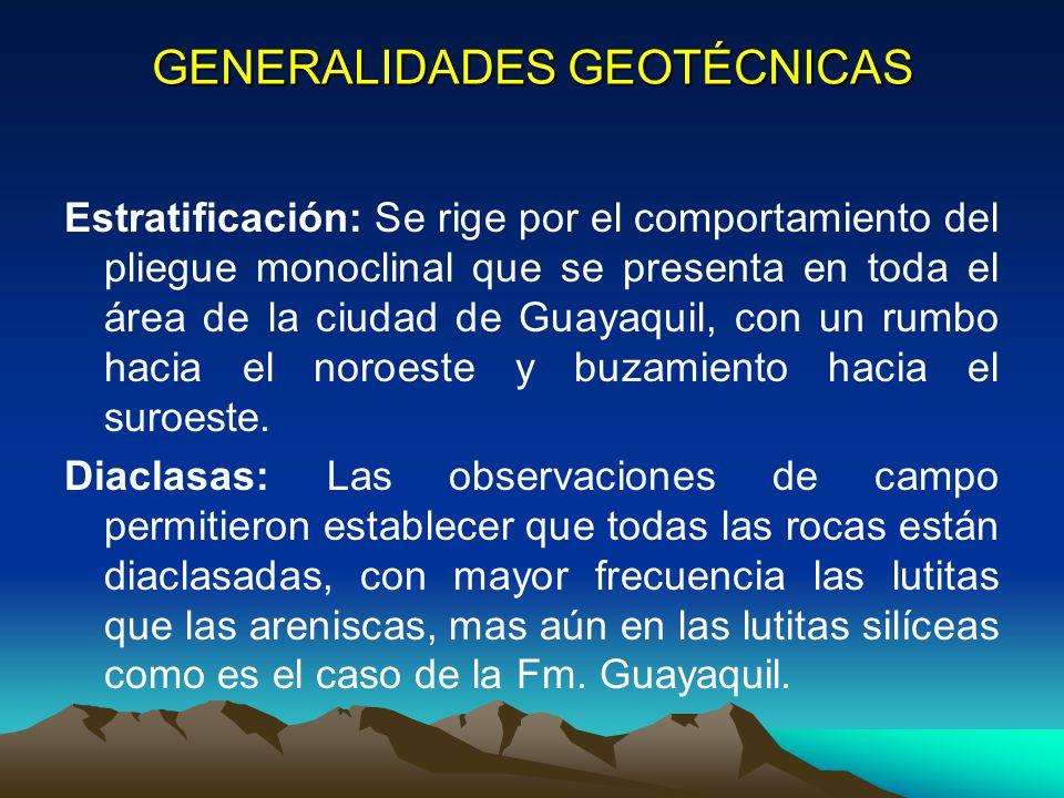 GENERALIDADES GEOTÉCNICAS Estratificación: Se rige por el comportamiento del pliegue monoclinal que se presenta en toda el área de la ciudad de Guayaq