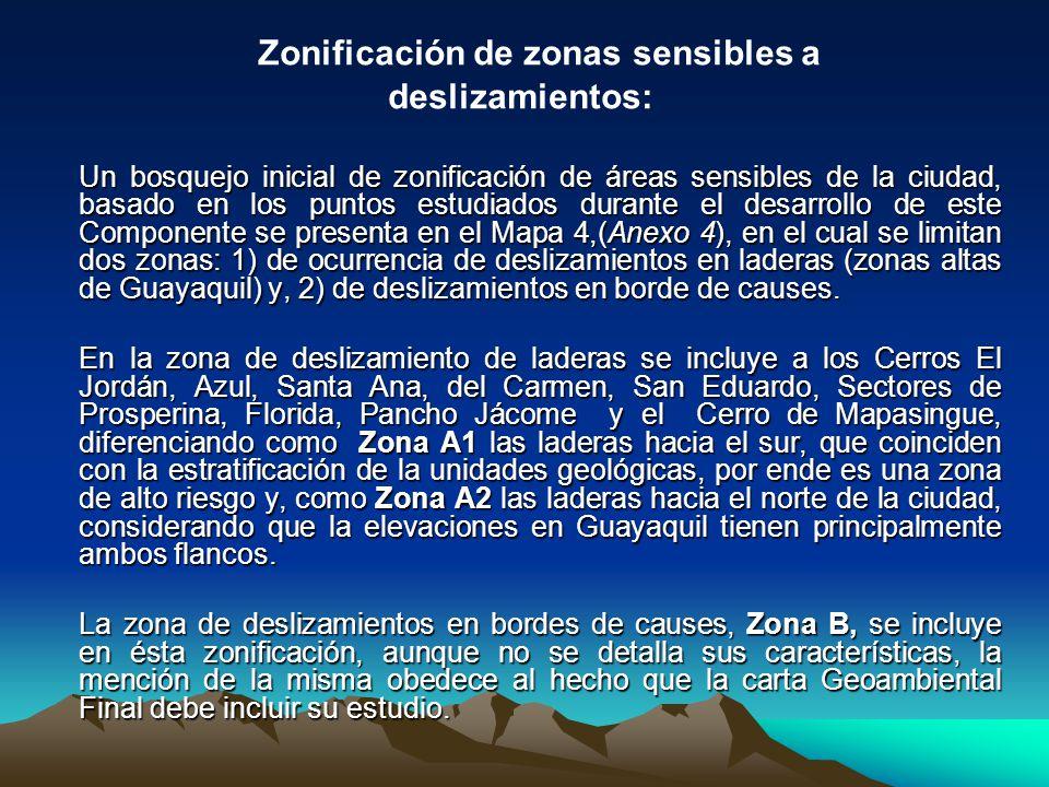 Zonificación de zonas sensibles a deslizamientos: Un bosquejo inicial de zonificación de áreas sensibles de la ciudad, basado en los puntos estudiados
