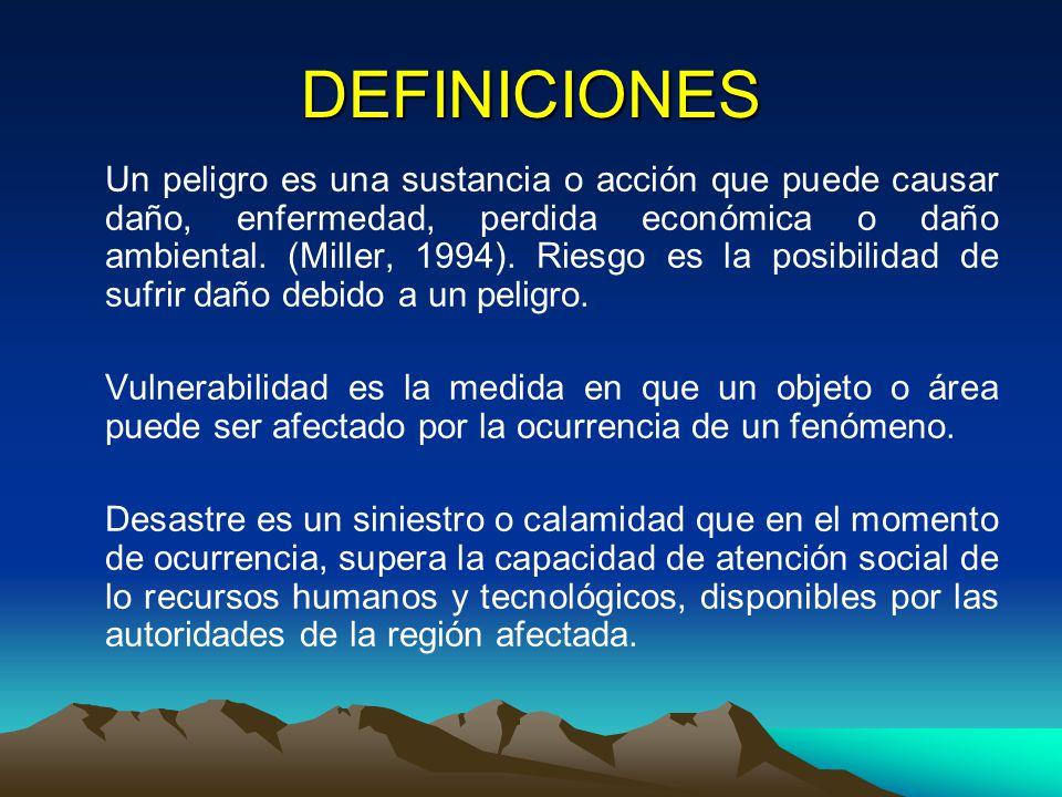 DEFINICIONES Un peligro es una sustancia o acción que puede causar daño, enfermedad, perdida económica o daño ambiental. (Miller, 1994). Riesgo es la