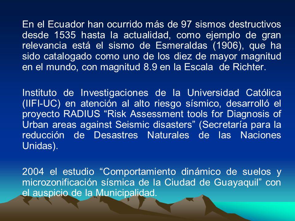 En el Ecuador han ocurrido más de 97 sismos destructivos desde 1535 hasta la actualidad, como ejemplo de gran relevancia está el sismo de Esmeraldas (
