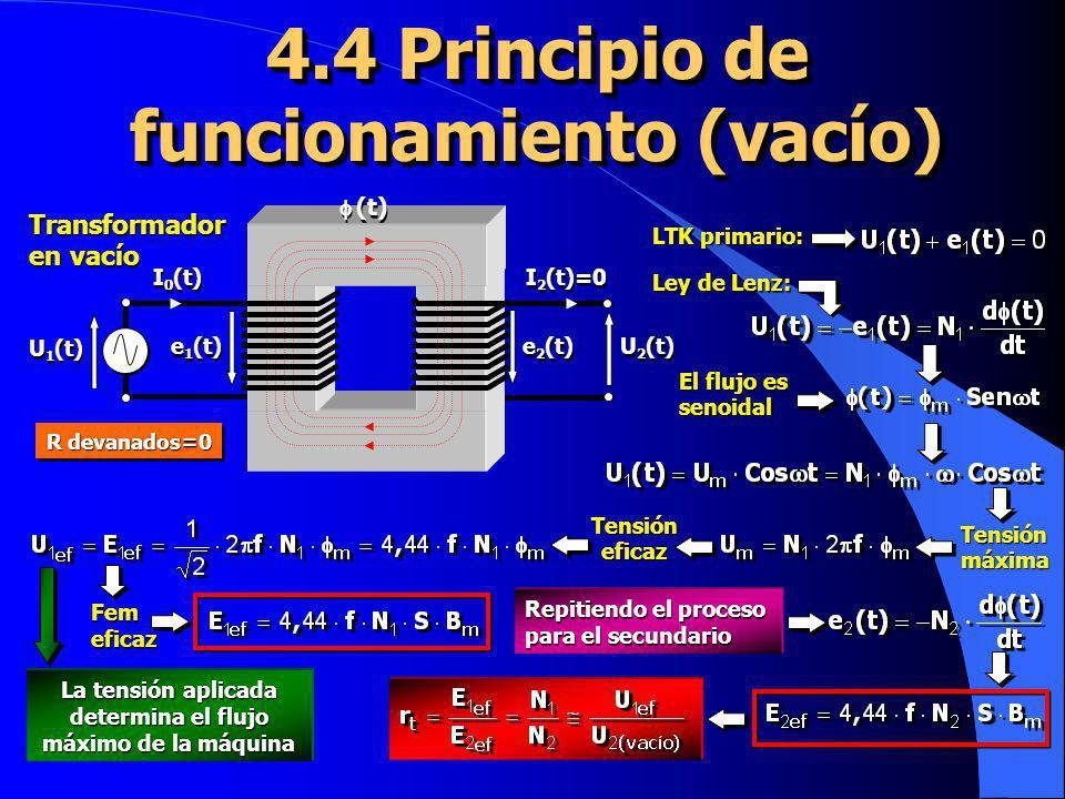 4.4 Principio de funcionamiento (vacío) LTK primario: Ley de Lenz: El flujo es senoidal Tensiónmáxima Tensióneficaz Femeficaz Repitiendo el proceso pa