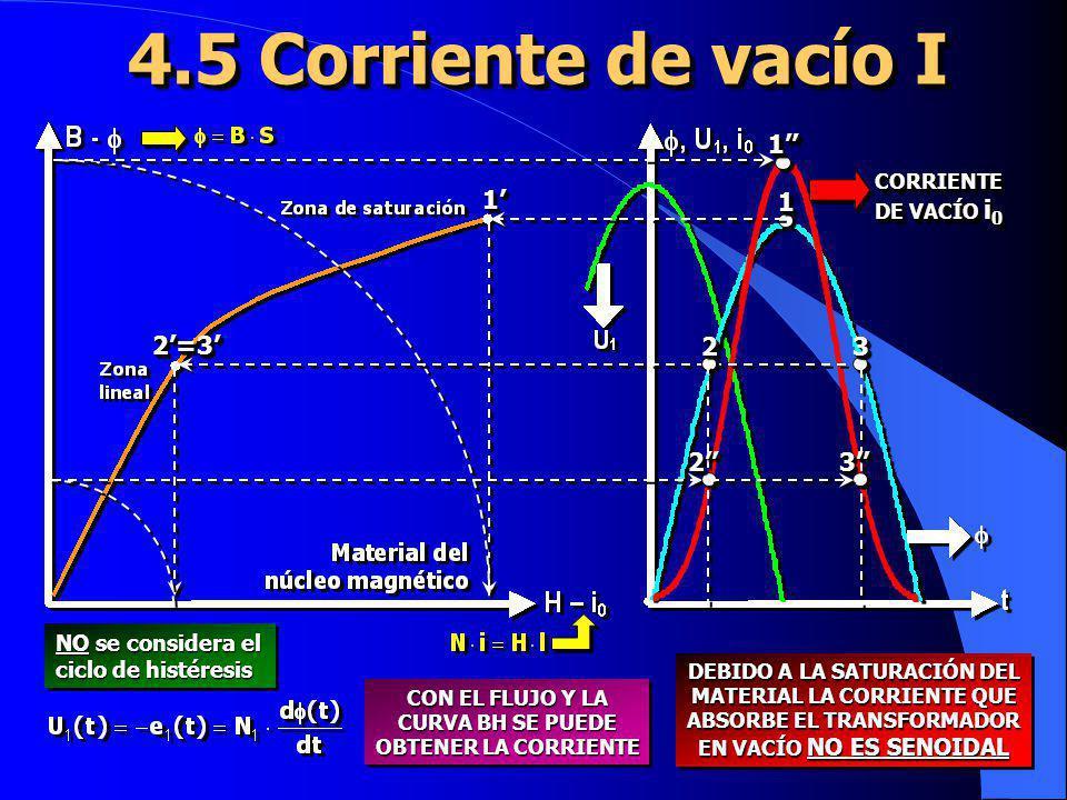 CON EL FLUJO Y LA CURVA BH SE PUEDE OBTENER LA CORRIENTE 4.5 Corriente de vacío I 1111 CORRIENTE DE VACÍO i 0 112=32=32233 2233 NO se considera el cic