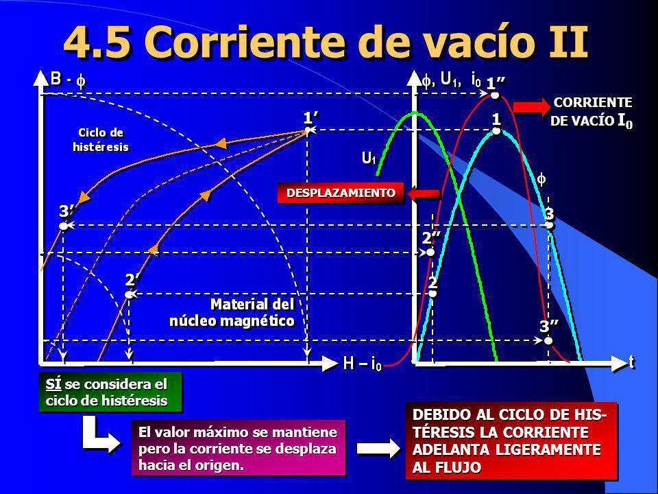 4.5 Corriente de vacío II SÍ se considera el ciclo de histéresis 11 11 CORRIENTE DE VACÍO I 0 11 22 22 33 22 33 33 El valor máximo se mantiene pero la