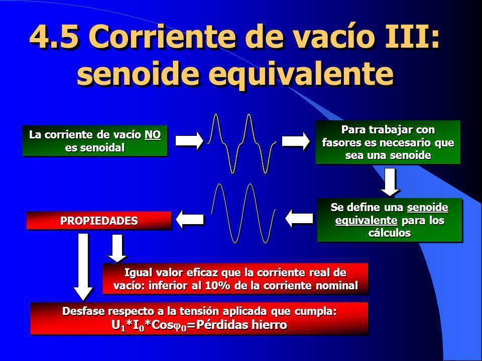4.5 Corriente de vacío III: senoide equivalente La corriente de vacío NO es senoidal Para trabajar con fasores es necesario que sea una senoide Se def