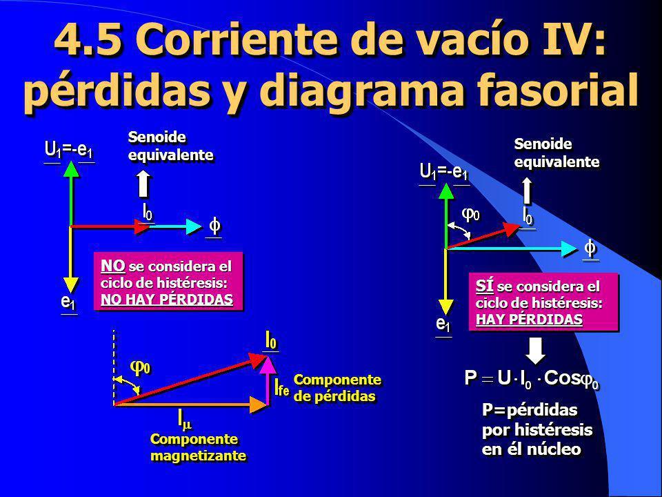4.5 Corriente de vacío IV: pérdidas y diagrama fasorial Senoide equivalente P=pérdidas por histéresis en él núcleo NO se considera el ciclo de histére