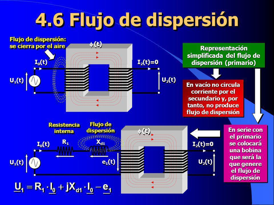 4.6 Flujo de dispersión U 2 (t) U 1 (t) I 2 (t)=0 (t) I 0 (t) Flujo de dispersión: se cierra por el aire Representación simplificada del flujo de disp