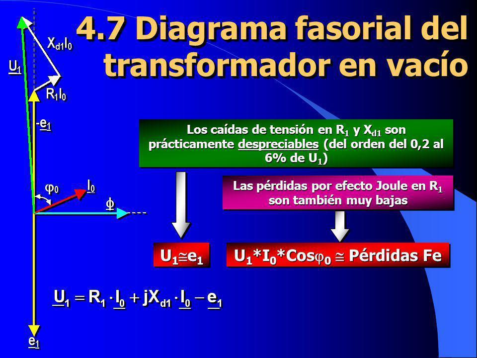 4.7 Diagrama fasorial del transformador en vacío Los caídas de tensión en R 1 y X d1 son prácticamente despreciables (del orden del 0,2 al 6% de U 1 )