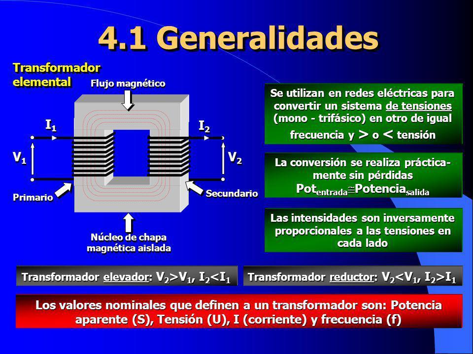 4.4 Principio de funcionamiento: relación entre corrientes U 2 (t) U 1 (t) I 1 (t) I 2 (t) (t) P2P2 P2P2 P1P1 P1P1 P=0 Considerando que la conversión se realiza prácticamente sin pérdidas: Pot entrada Potencia salida P 1 P 2 : U 1 *I 1 =U 2 *I 2 Considerando que la tensión del secundario en carga es la misma que en vacío: U 2vacío U 2carga Las relaciones de tensiones y corrientes son INVERSAS El transformador no modifica la potencia que se transfiere, tan solo altera la relación entre tensiones y corrientes