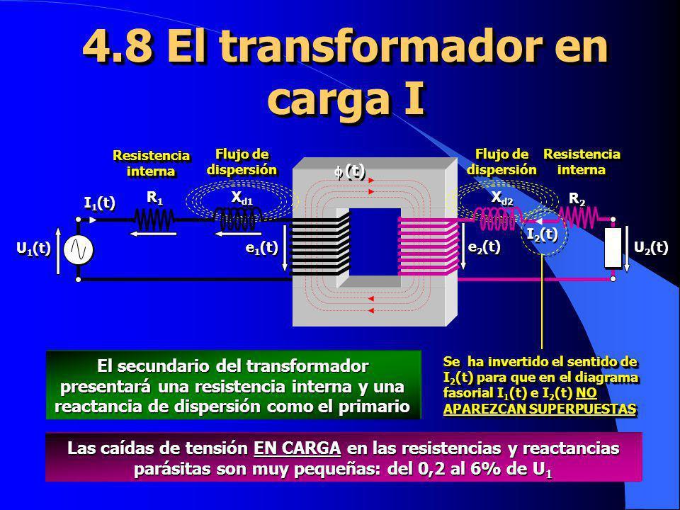 4.8 El transformador en carga I U 1 (t) (t) I 1 (t) R1R1 R1R1 X d1 Flujo de dispersión dispersiónResistenciainternaResistenciainterna e 1 (t) U 2 (t)